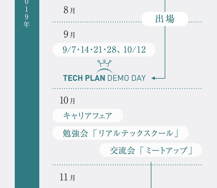 2019年度のスケジュール